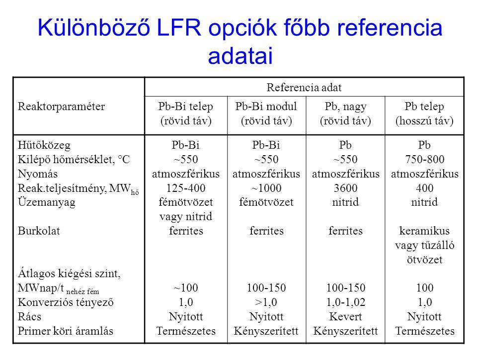 Különböző LFR opciók főbb referencia adatai