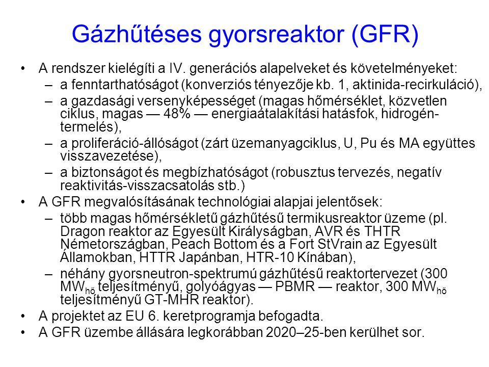 Gázhűtéses gyorsreaktor (GFR)