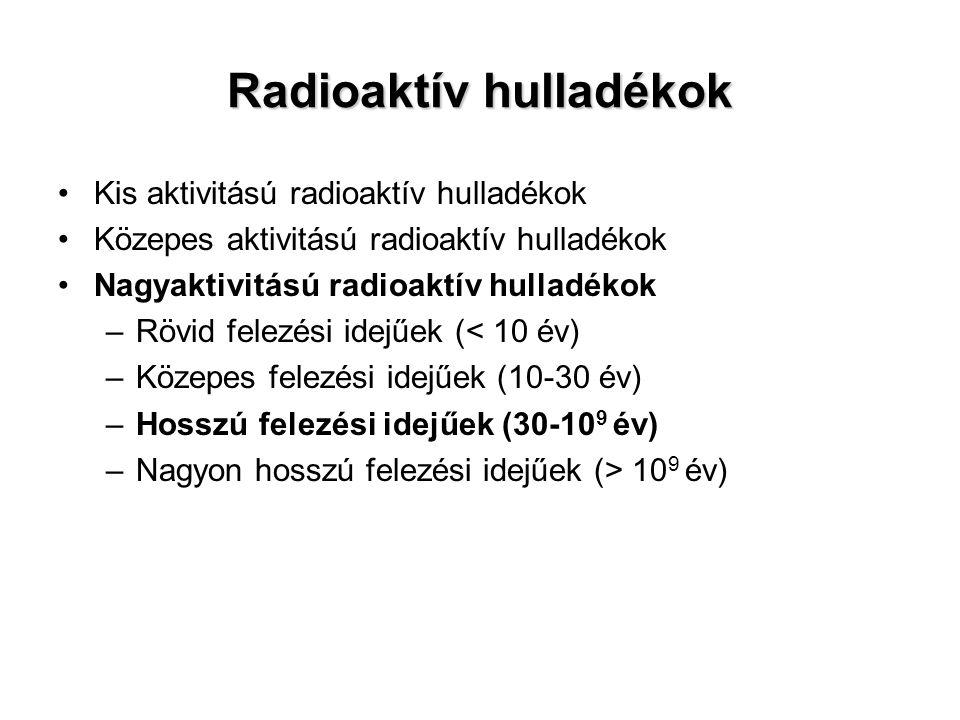 Radioaktív hulladékok