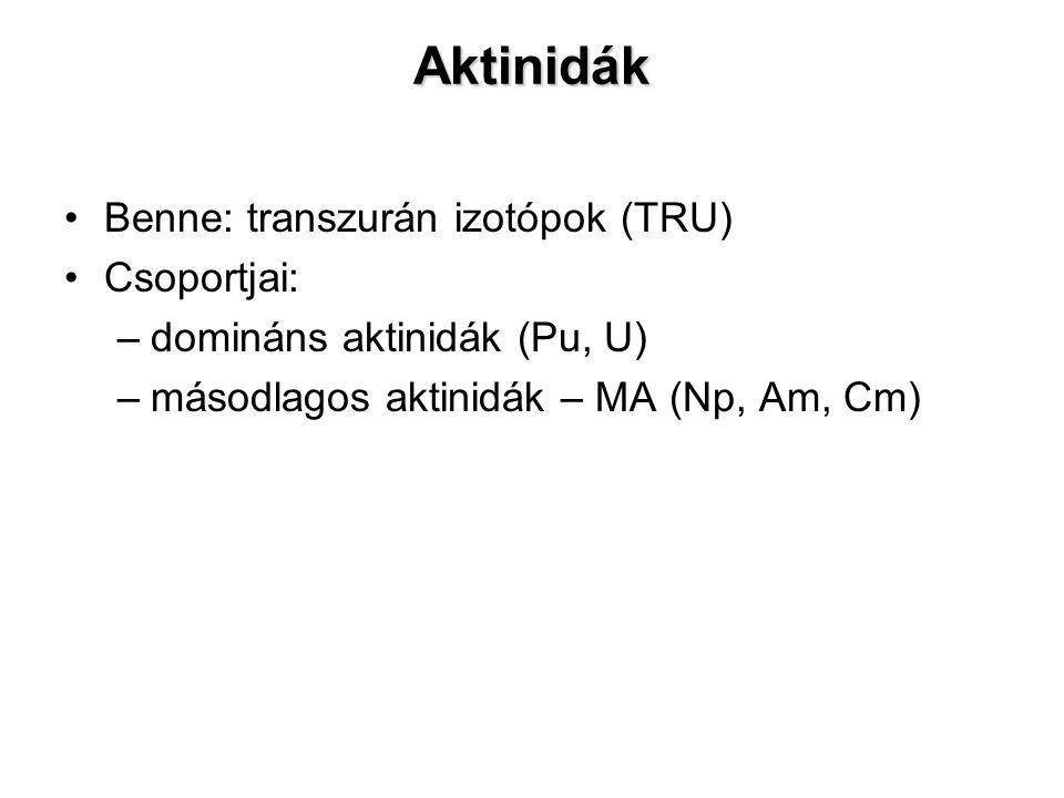 Aktinidák Benne: transzurán izotópok (TRU) Csoportjai: