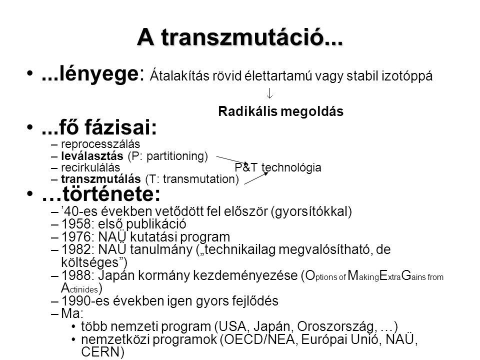 A transzmutáció... ...lényege: Átalakítás rövid élettartamú vagy stabil izotóppá.  Radikális megoldás.