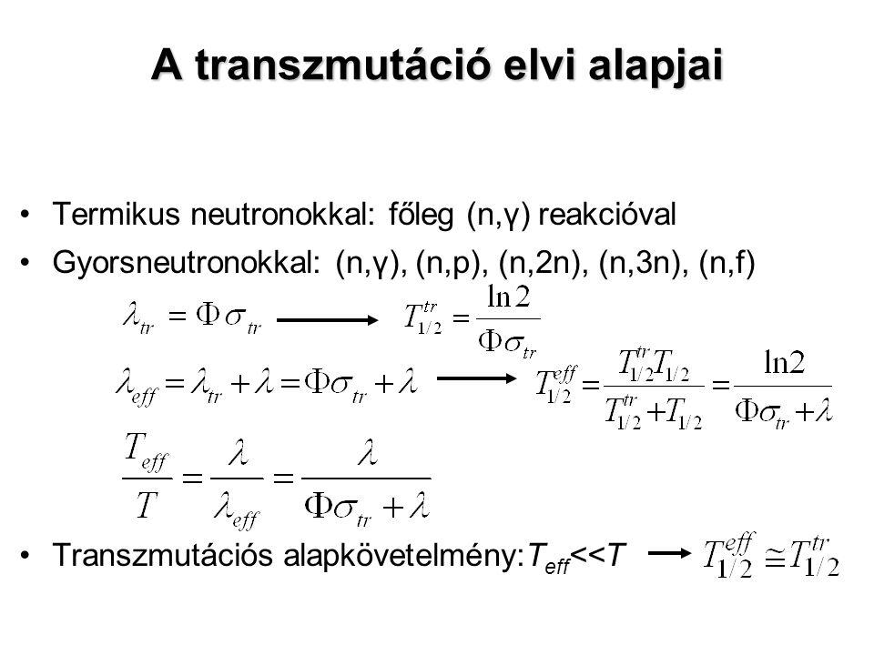 A transzmutáció elvi alapjai