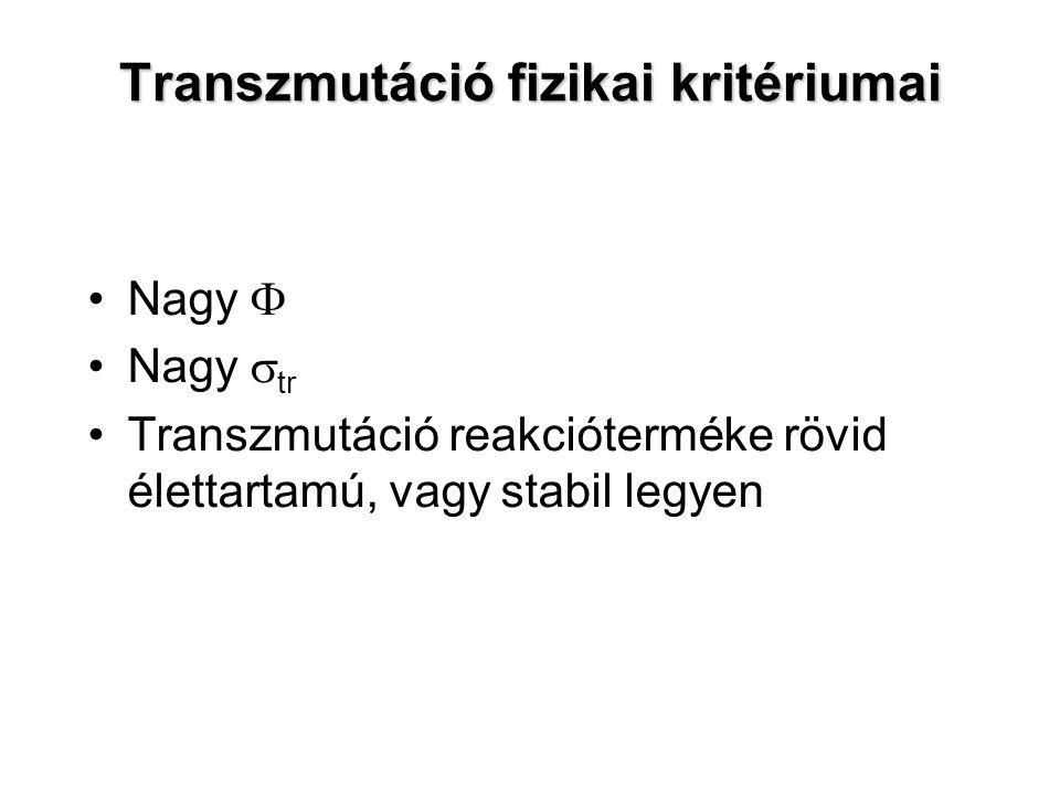 Transzmutáció fizikai kritériumai