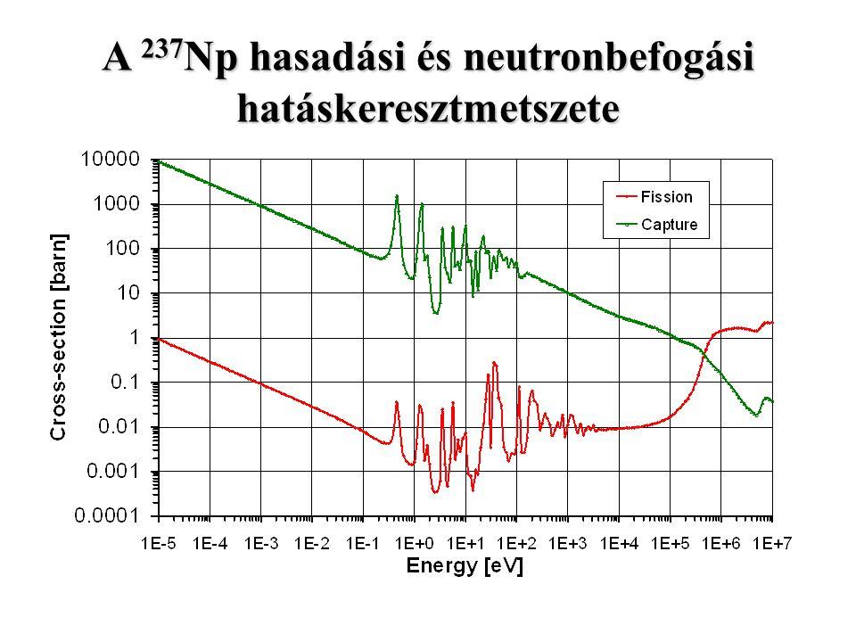 A 237Np hasadási és neutronbefogási hatáskeresztmetszete