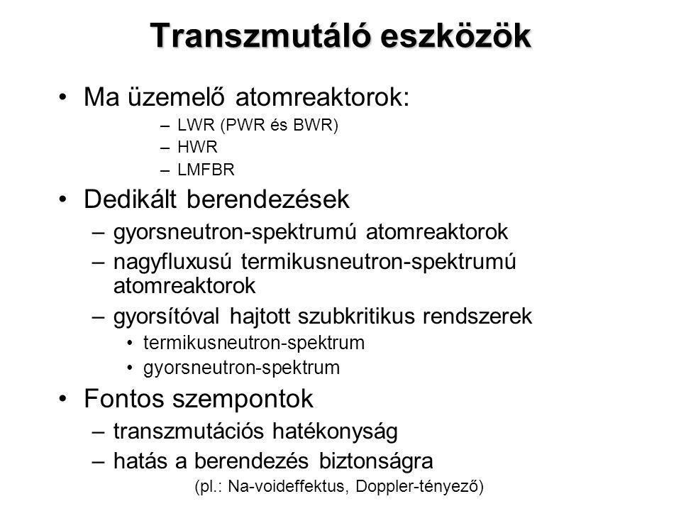 Transzmutáló eszközök