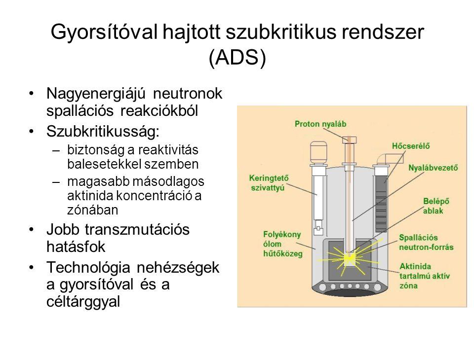 Gyorsítóval hajtott szubkritikus rendszer (ADS)