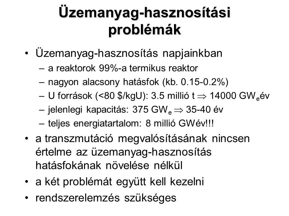 Üzemanyag-hasznosítási problémák