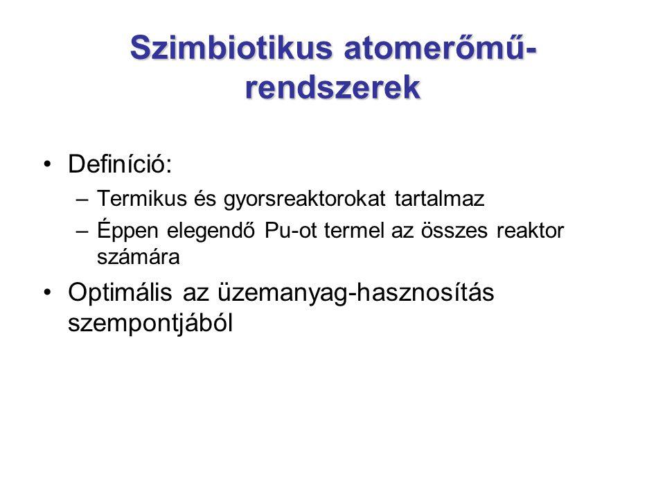 Szimbiotikus atomerőmű-rendszerek