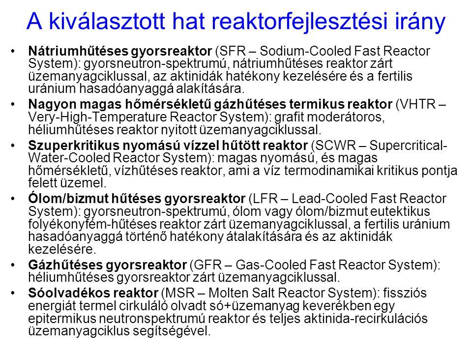 A kiválasztott hat reaktorfejlesztési irány