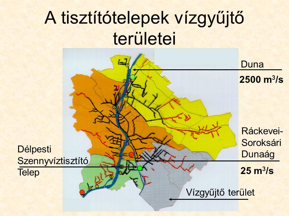 A tisztítótelepek vízgyűjtő területei