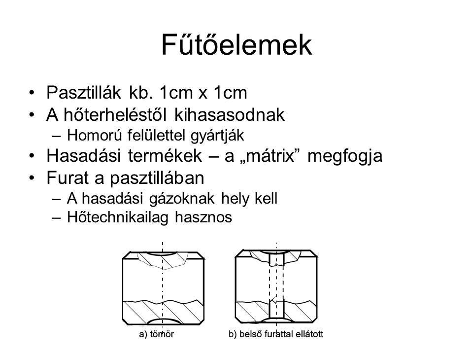 Fűtőelemek Pasztillák kb. 1cm x 1cm A hőterheléstől kihasasodnak