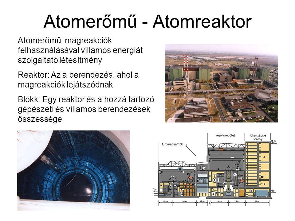 Atomerőmű - Atomreaktor