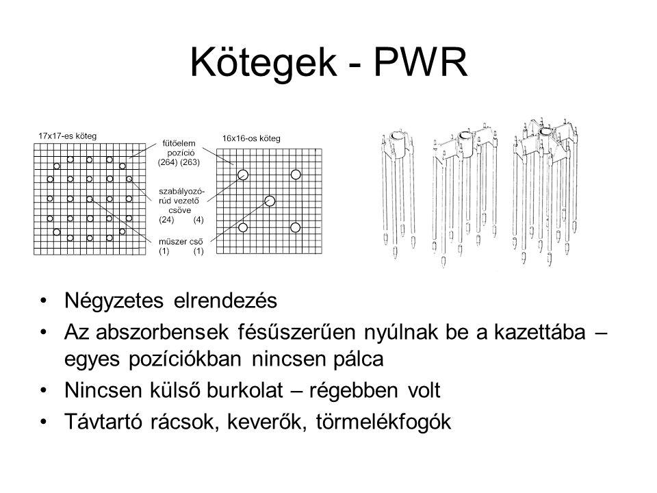 Kötegek - PWR Négyzetes elrendezés