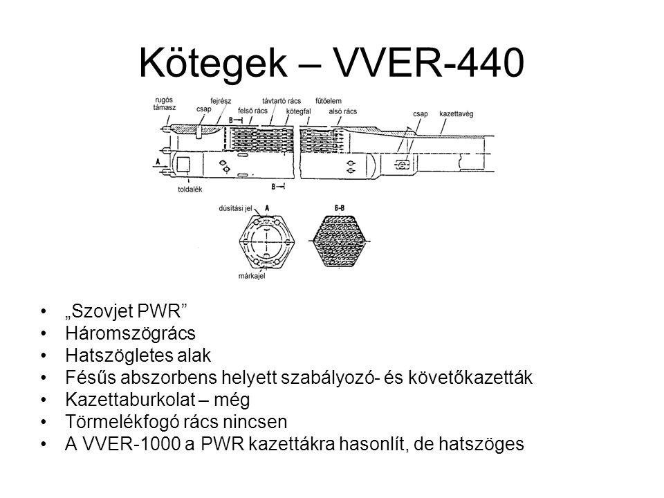 """Kötegek – VVER-440 """"Szovjet PWR Háromszögrács Hatszögletes alak"""