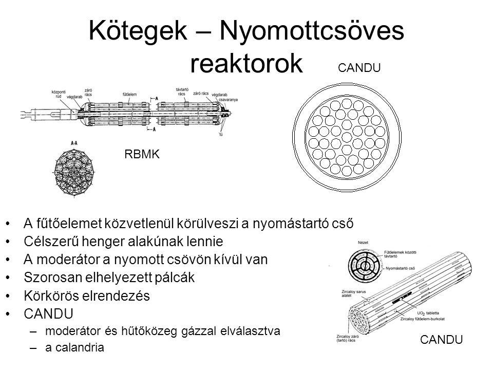 Kötegek – Nyomottcsöves reaktorok
