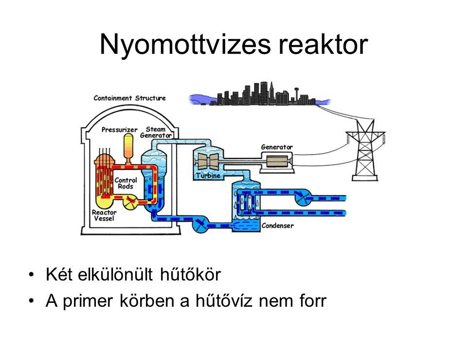 Nyomottvizes reaktor Két elkülönült hűtőkör