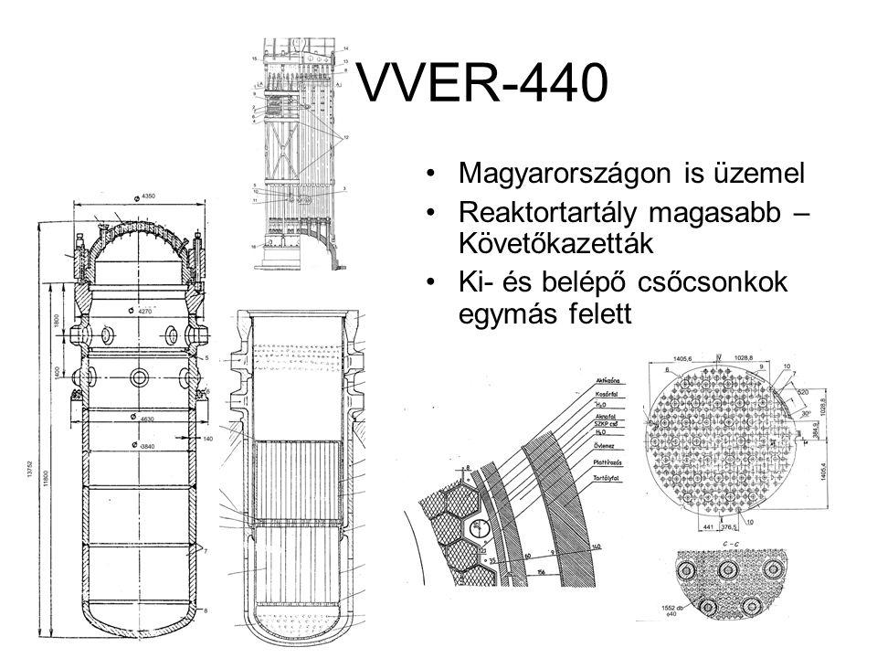 VVER-440 Magyarországon is üzemel