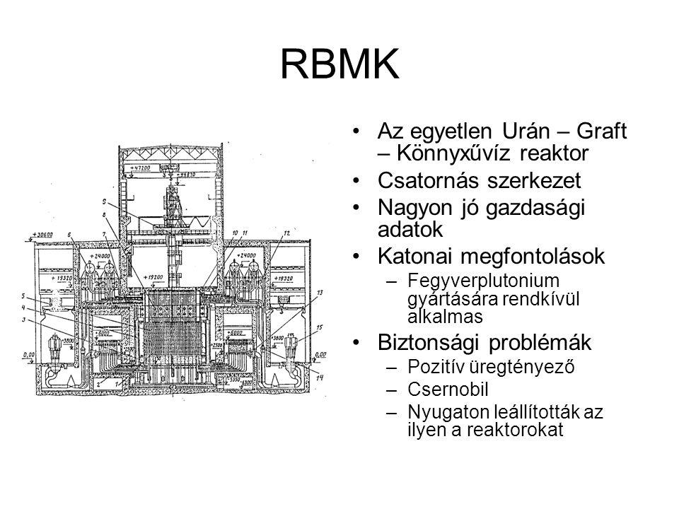 RBMK Az egyetlen Urán – Graft – Könnyxűvíz reaktor Csatornás szerkezet