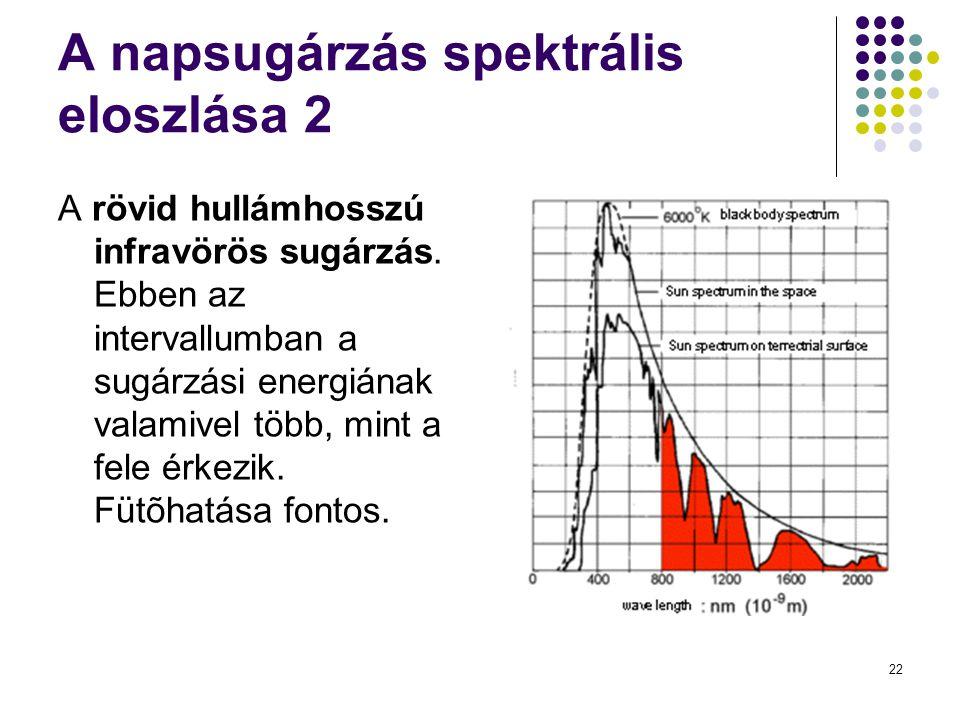 A napsugárzás spektrális eloszlása 2
