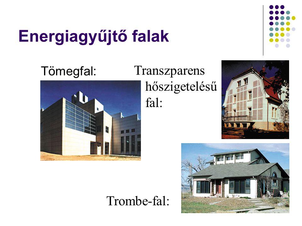 Energiagyűjtő falak Transzparens hőszigetelésű fal: Trombe-fal: