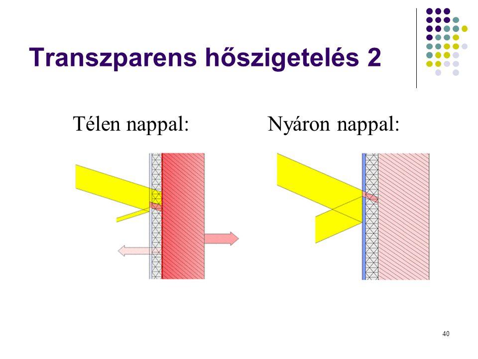 Transzparens hőszigetelés 2