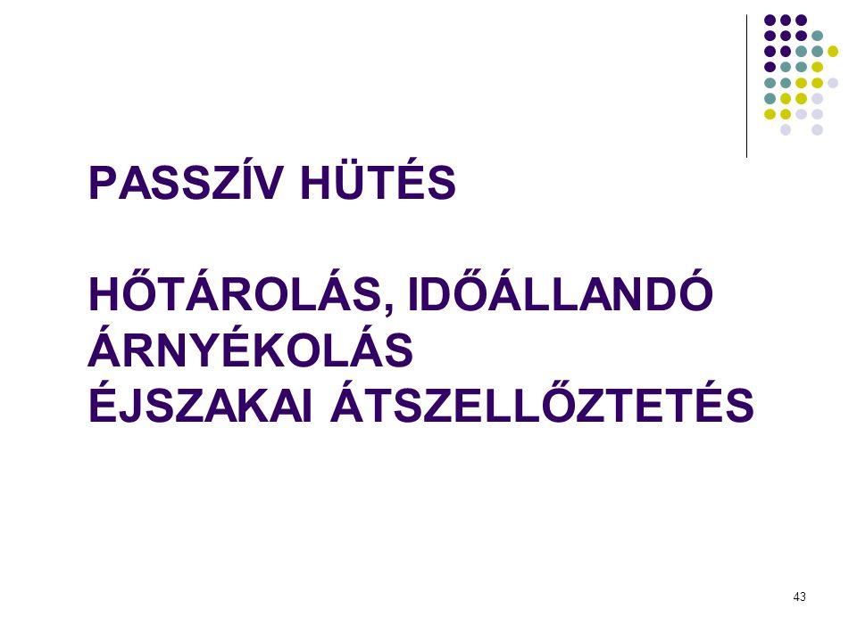 PASSZÍV HÜTÉS HŐTÁROLÁS, IDŐÁLLANDÓ ÁRNYÉKOLÁS ÉJSZAKAI ÁTSZELLŐZTETÉS