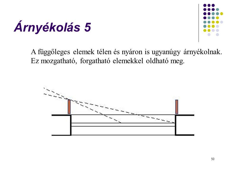 Árnyékolás 5 A függőleges elemek télen és nyáron is ugyanúgy árnyékolnak.