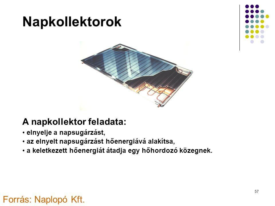 Napkollektorok A napkollektor feladata: Forrás: Naplopó Kft.