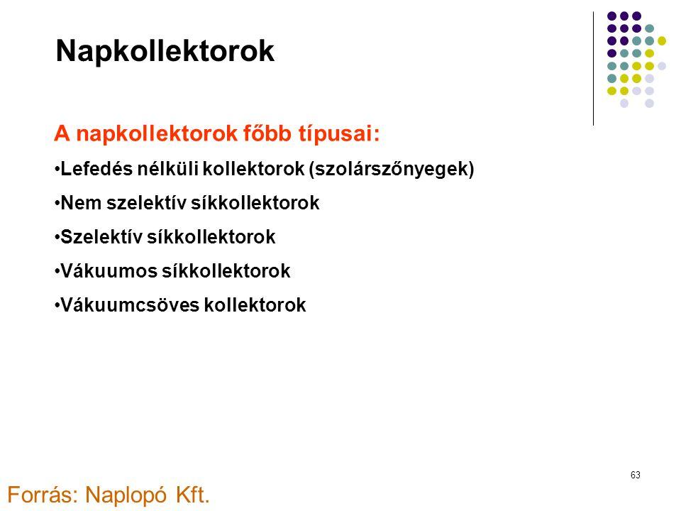 Napkollektorok A napkollektorok főbb típusai: Forrás: Naplopó Kft.