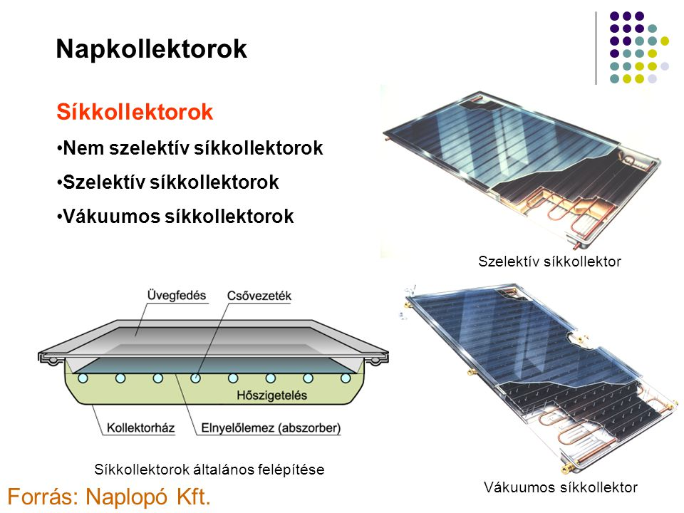 Napkollektorok Síkkollektorok Forrás: Naplopó Kft.