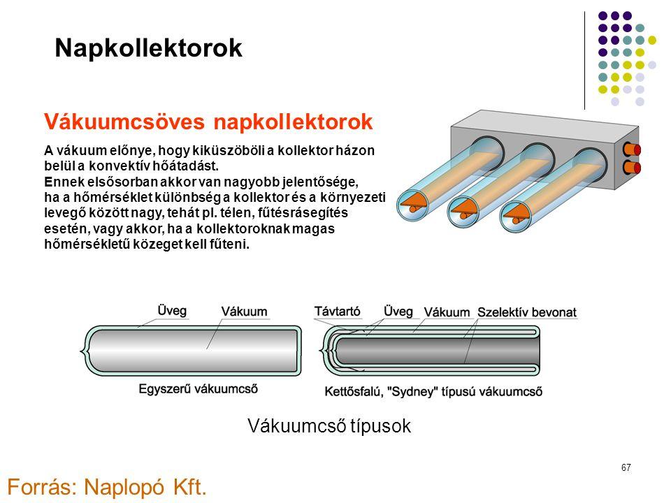 Napkollektorok Vákuumcsöves napkollektorok Forrás: Naplopó Kft.