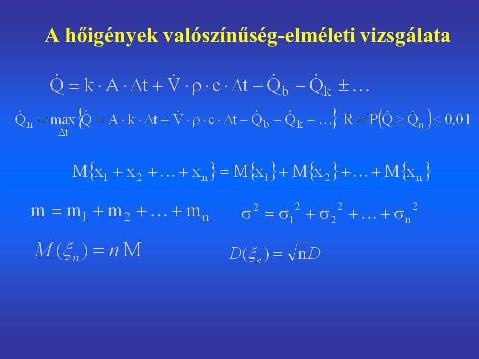 A hőigények valószínűség-elméleti vizsgálata