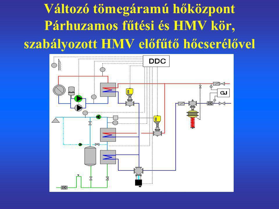 Változó tömegáramú hőközpont Párhuzamos fűtési és HMV kör, szabályozott HMV előfűtő hőcserélővel