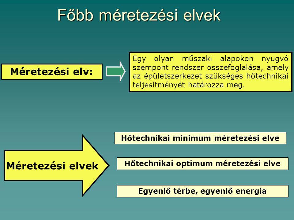 Főbb méretezési elvek Méretezési elv: Méretezési elvek