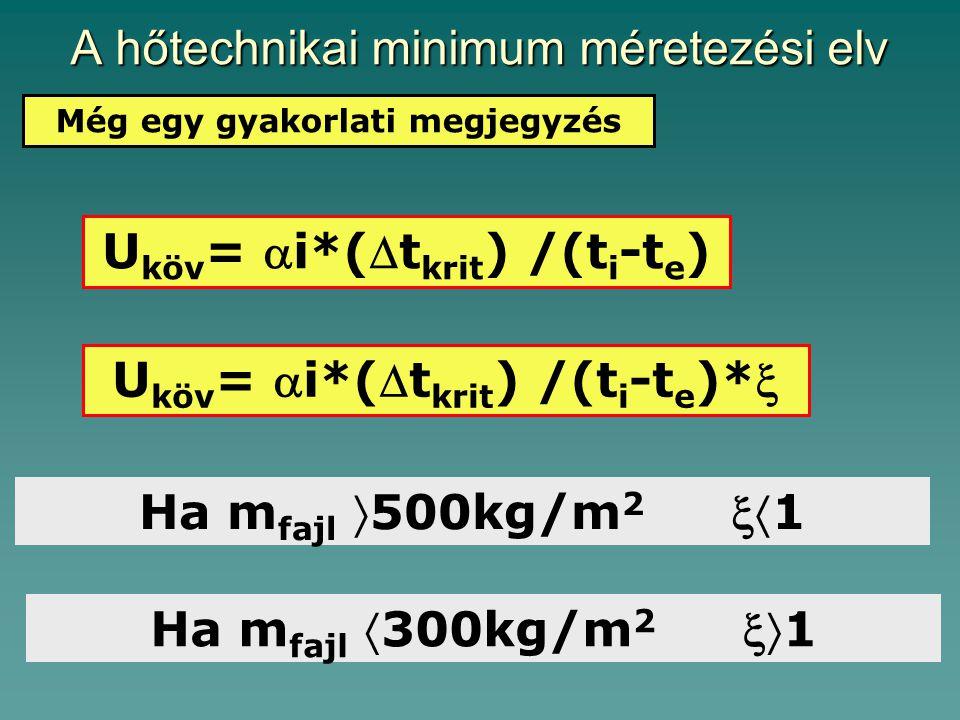 A hőtechnikai minimum méretezési elv