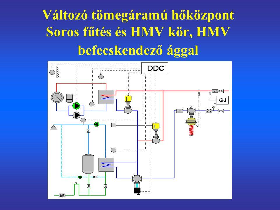 Változó tömegáramú hőközpont Soros fűtés és HMV kör, HMV befecskendező ággal
