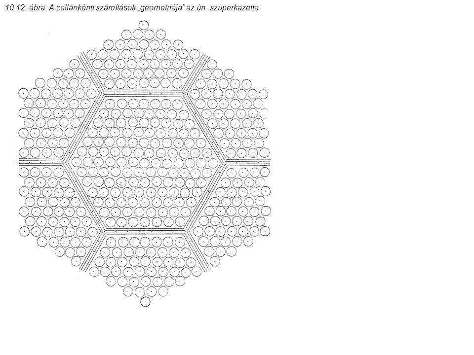 """10. 12. ábra. A cellánkénti számítások """"geometriája az ún"""