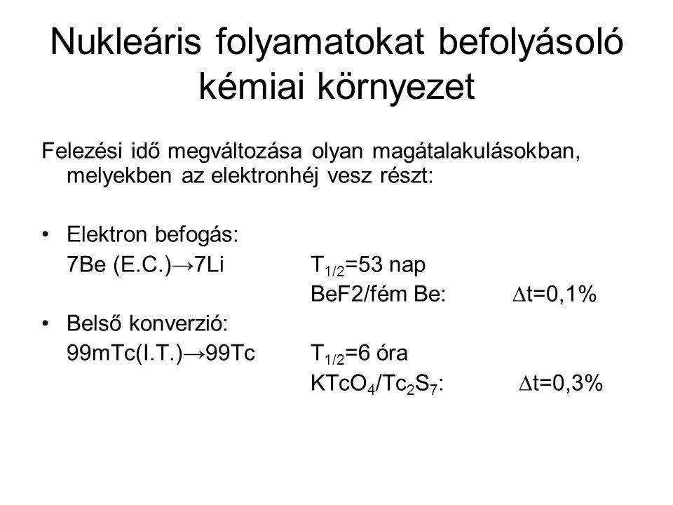 Nukleáris folyamatokat befolyásoló kémiai környezet