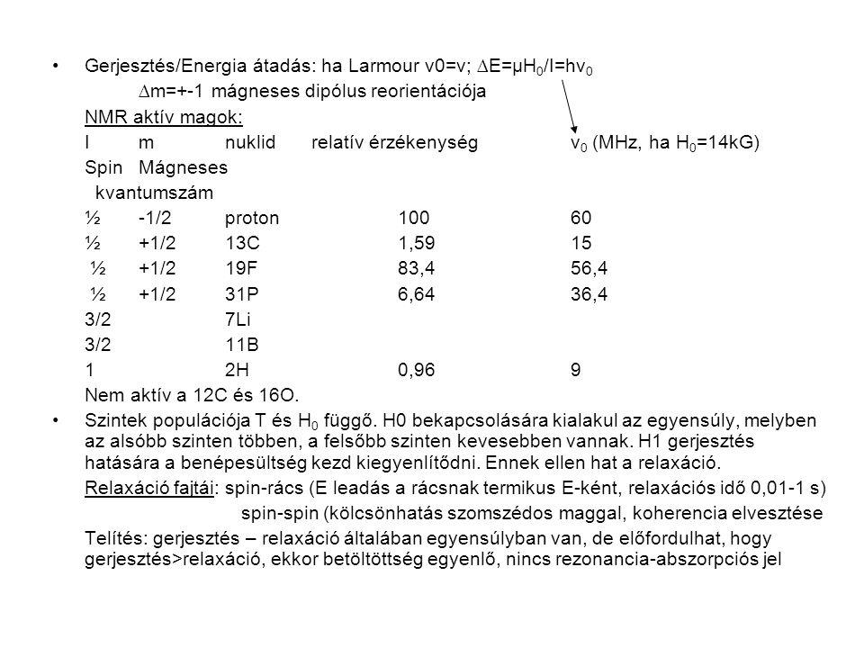 Gerjesztés/Energia átadás: ha Larmour ν0=ν; ∆E=μH0/I=hν0