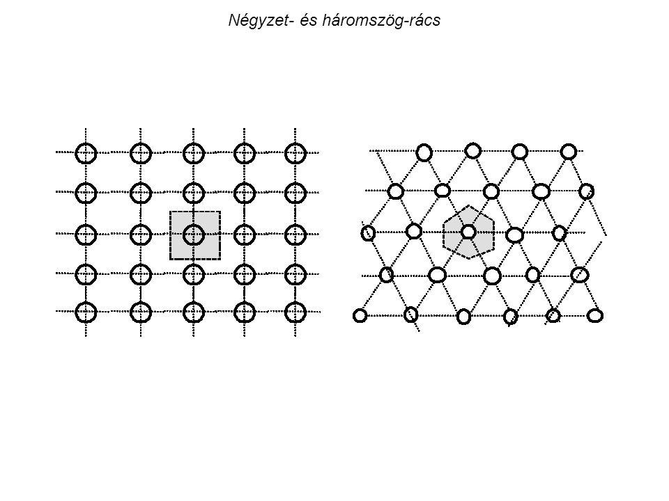 Négyzet- és háromszög-rács