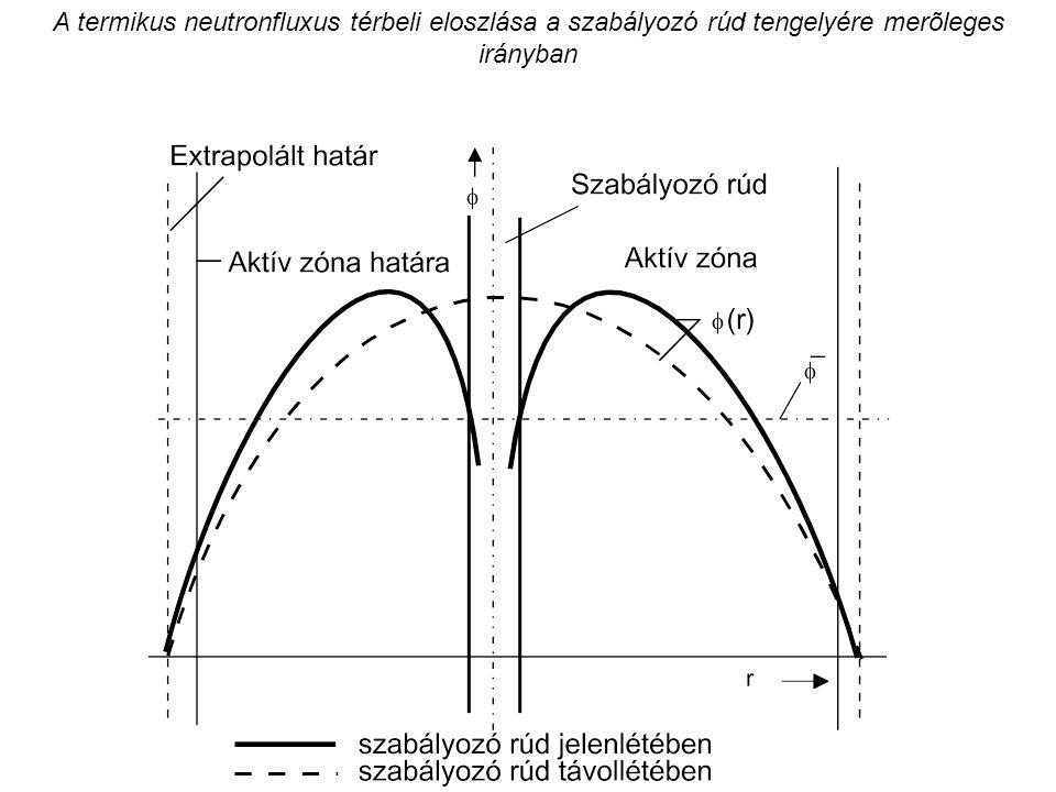 A termikus neutronfluxus térbeli eloszlása a szabályozó rúd tengelyére merõleges irányban