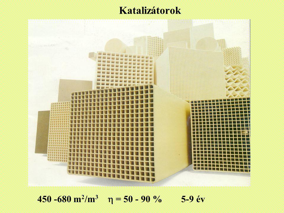 Katalizátorok 450 -680 m2/m3 h = 50 - 90 % 5-9 év
