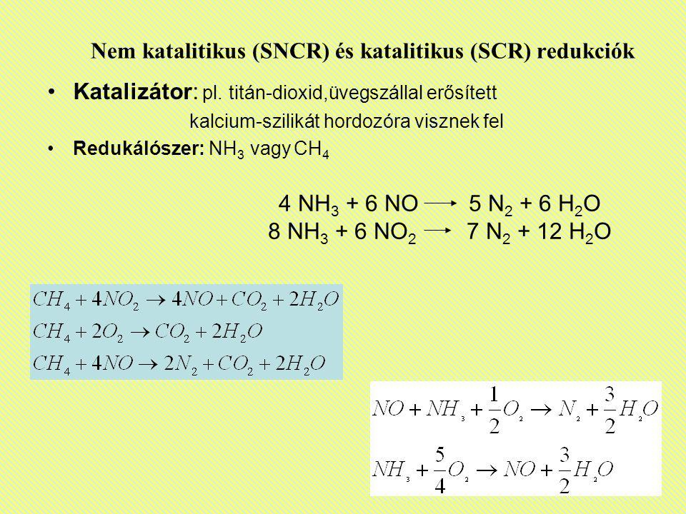 Nem katalitikus (SNCR) és katalitikus (SCR) redukciók