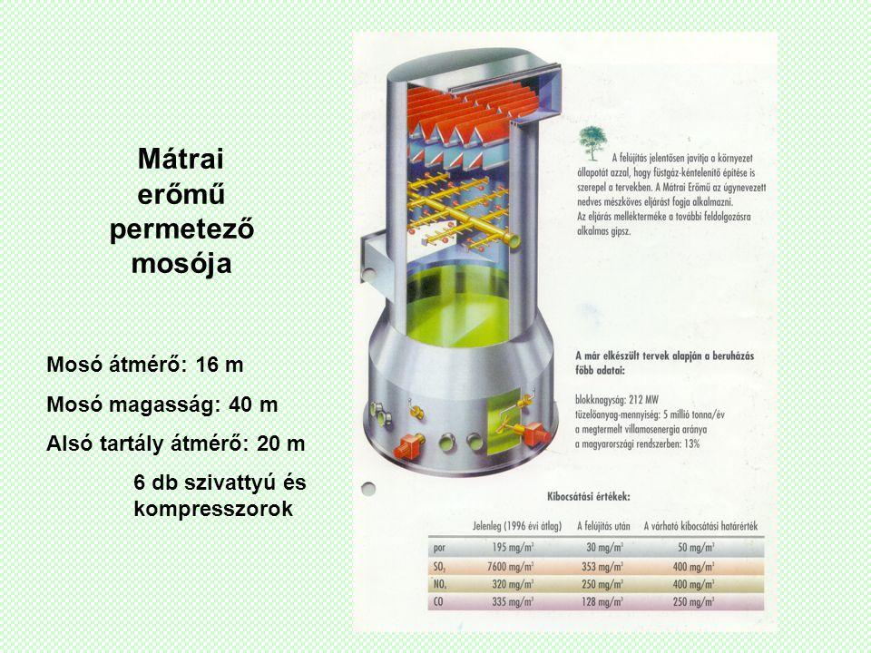 Mátrai erőmű permetező mosója