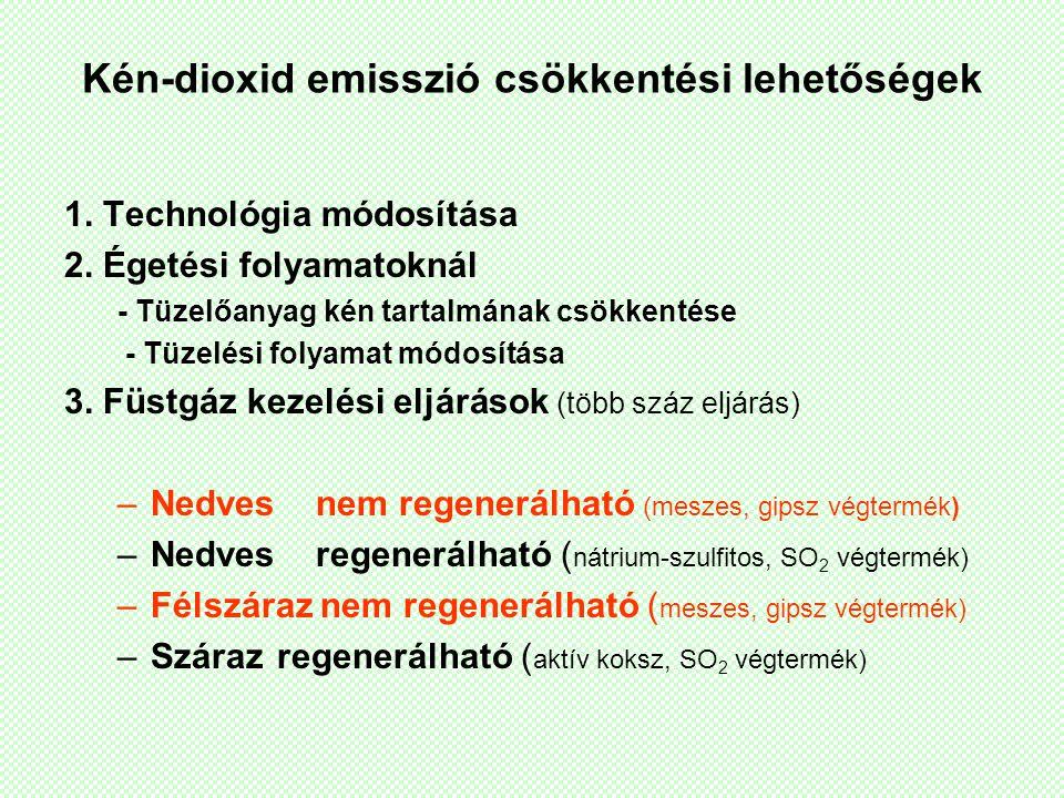 Kén-dioxid emisszió csökkentési lehetőségek