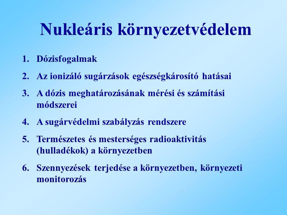 Nukleáris környezetvédelem