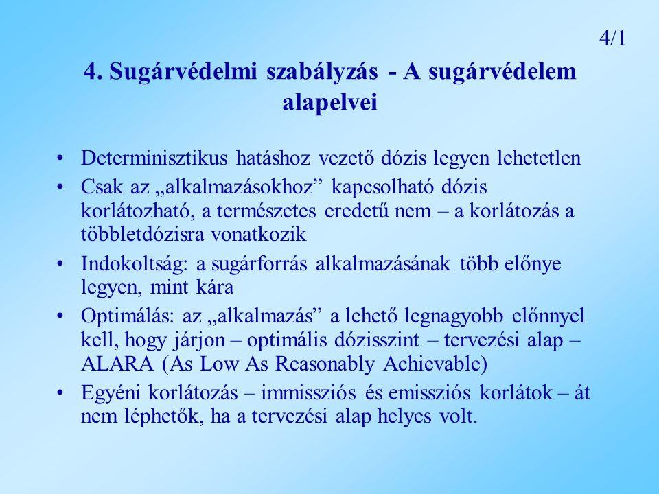 4. Sugárvédelmi szabályzás - A sugárvédelem alapelvei