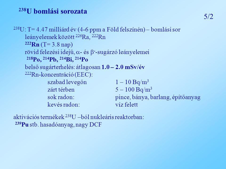 238U bomlási sorozata 5/2. 238U: T= 4.47 milliárd év (4-6 ppm a Föld felszínén) – bomlási sor. leányelemek között 226Ra, 222Rn.