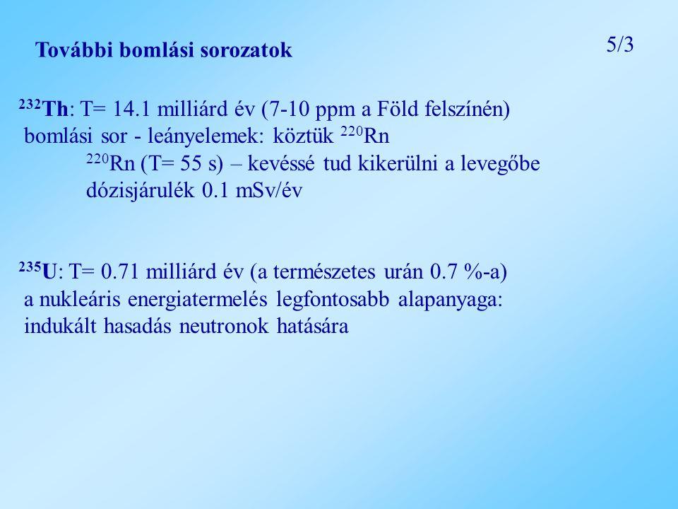 5/3 További bomlási sorozatok. 232Th: T= 14.1 milliárd év (7-10 ppm a Föld felszínén) bomlási sor - leányelemek: köztük 220Rn.