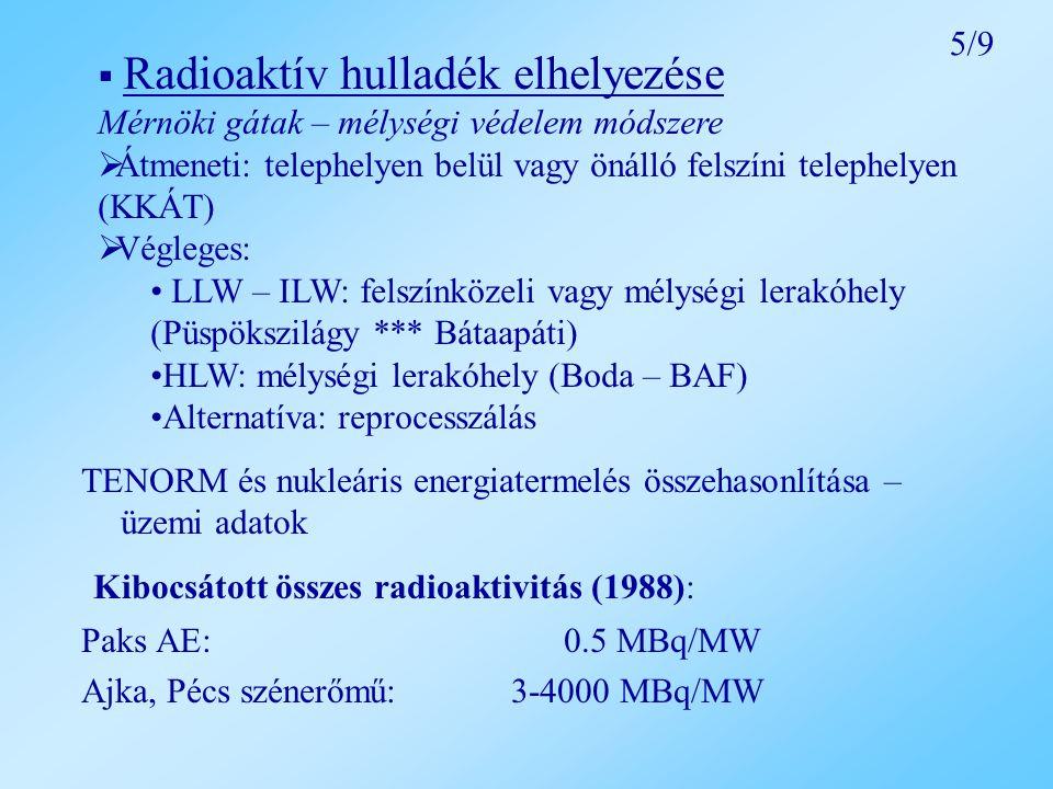 Kibocsátott összes radioaktivitás (1988):
